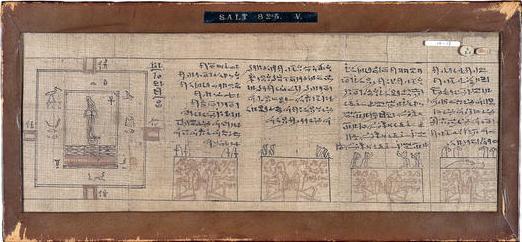 Фотография папируса Сальт. В левой части папируса схематично изображён Дом жизни, о котором идёт речь в статье.